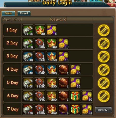 2. daily login bonus