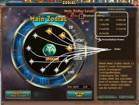 2. order level zodiac pirate king