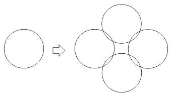 1. lingkaran awal