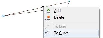 4.3 curve object - coreldraw