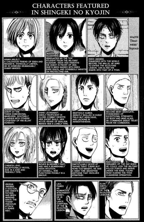 3.contoh beberapa karakter manga dengan hidungnya