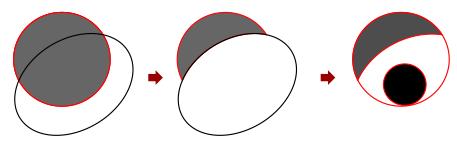 4. membuat kelopak mata di corel draw