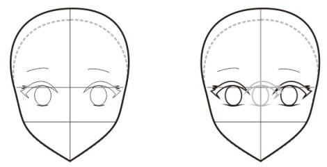 8. penempatan mata pada wajah manga