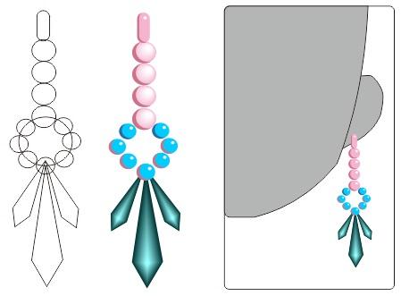11. cara membuat anting dengan coreldraw