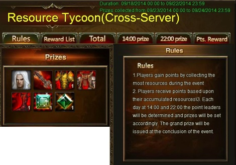 0. cross server tycoon strategy, guide and tips and trick