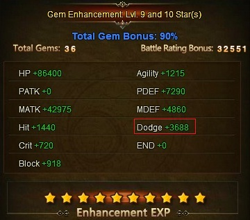 4. gem enhancement - league of angels
